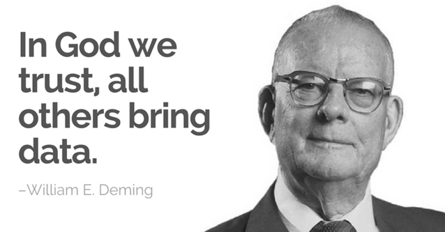 In god we trust Deming